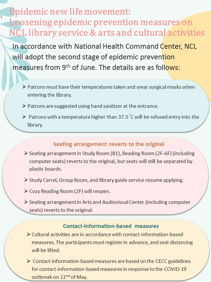 National Central Library adopts the second stage of epidemic prevention measures